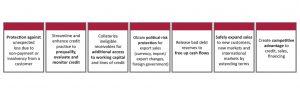 Utilize Credit Insurance_Text Banner